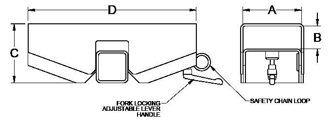 fta-detail