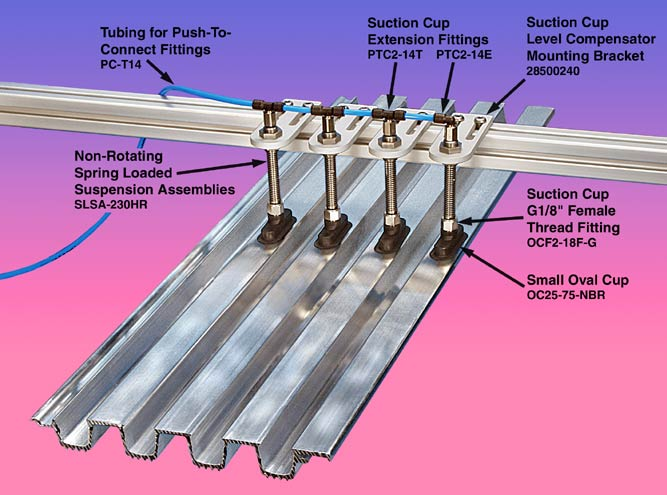 Level Compensators in a Typical Lifting Application