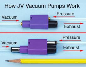 Jv Series Mini Compressed Air Venturi Vacuum Generators