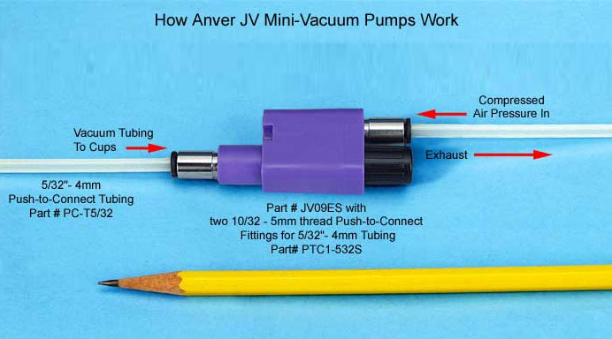 Awesome Jv Pumps How To